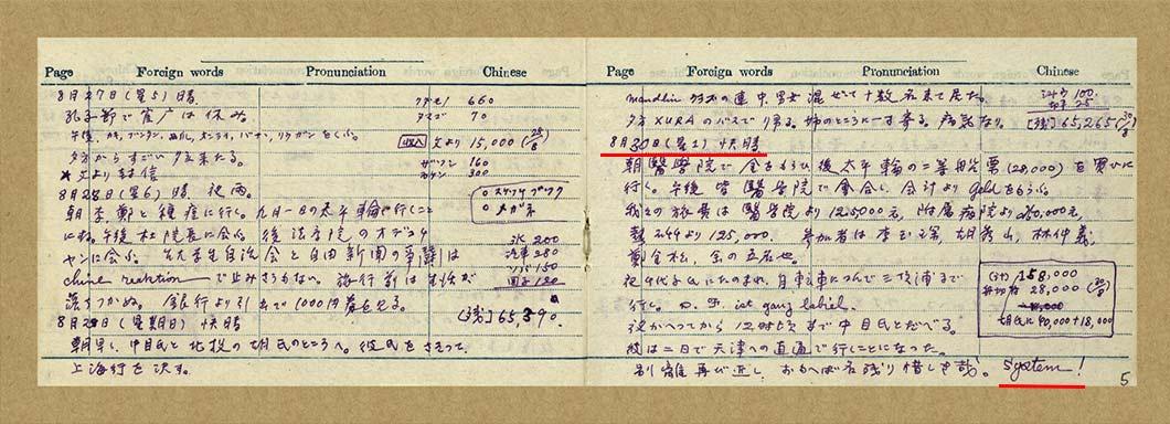 1948年8月30日的葉盛吉日記以英文寫下「System!」(見紅線處)